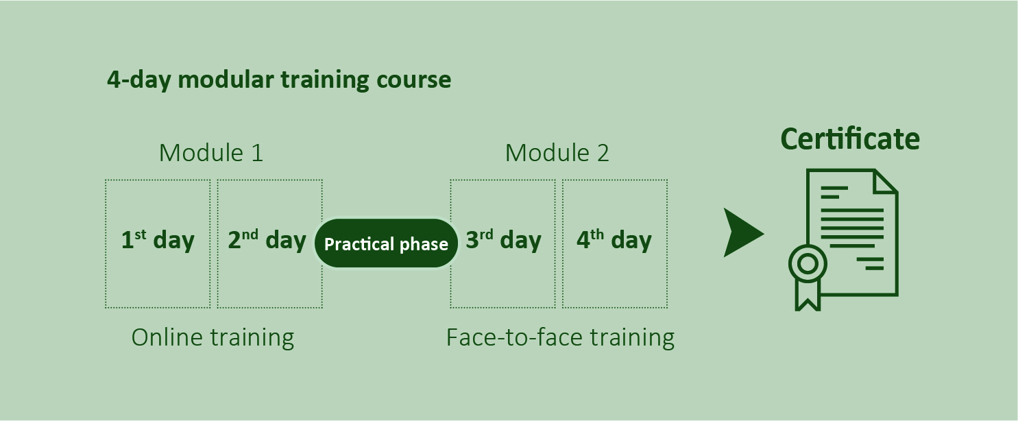 HORSE ENERGY® Training course